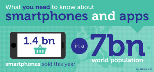 smartphones-apps-infographic-head