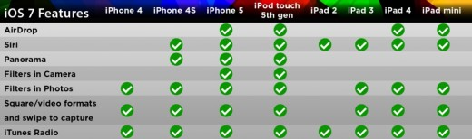 ios7-features-comparison1-520x154