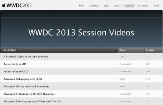 wwdc2013videos