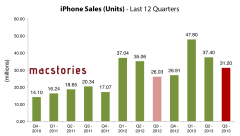 2013-07-23 22-41-52-appleq3-iphone