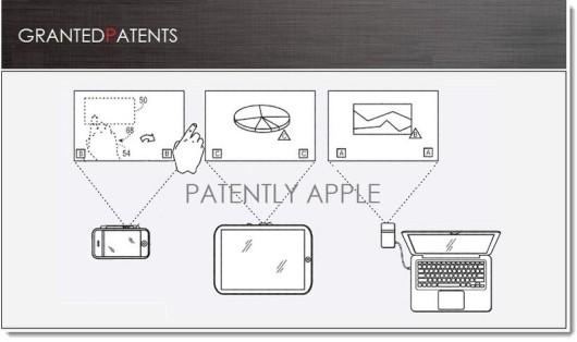 Gestures Proiettore iPad