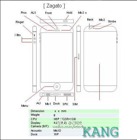 iPhone Zenvo
