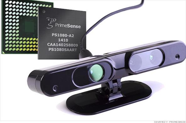 primesense-sensor