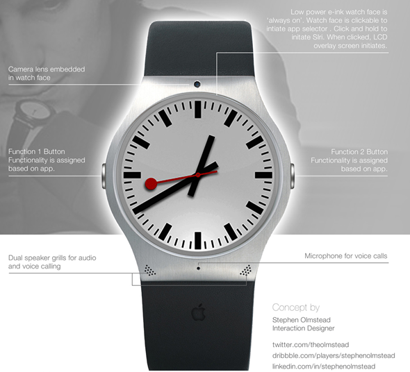 iWatch: un nuovo concept unisce lo stile classico al design Apple