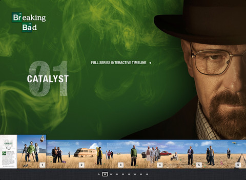 Breaking-Bad-Alchemy