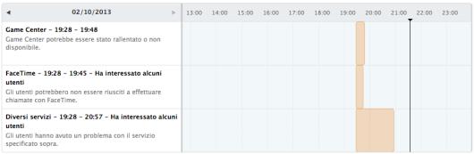 Schermata 2013-10-02 alle 21.39.54