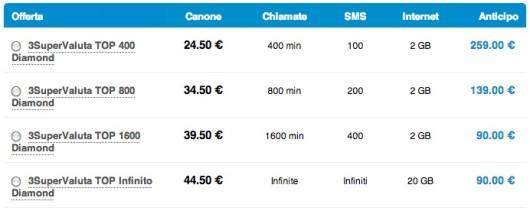 Schermata 2013-10-24 a 18.52.06