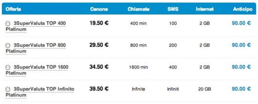 Schermata 2013-10-24 a 19.19.00