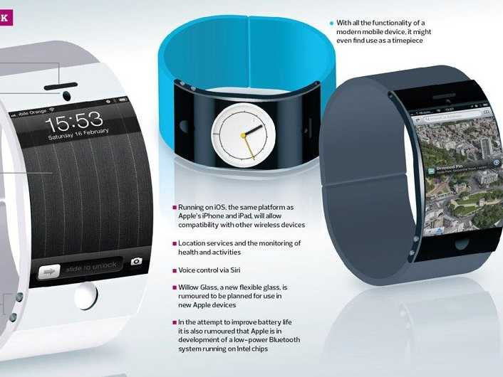 google-is-working-on-a-smart-watch-just-like-apple-and-samsung