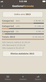 (4d) grafico