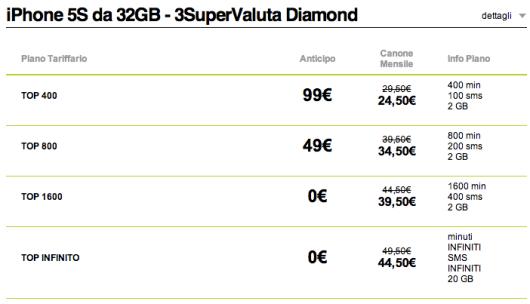3supervaluta diamond iphone 5s da 32GB