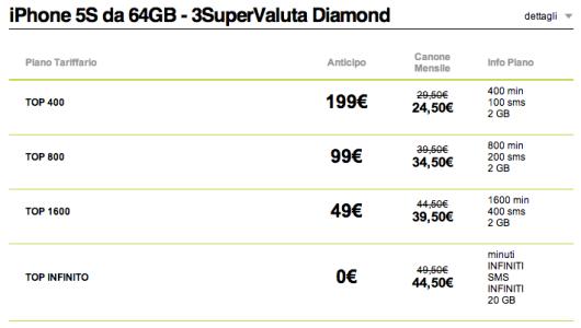 3supervaluta diamond iphone 5s da 64GB