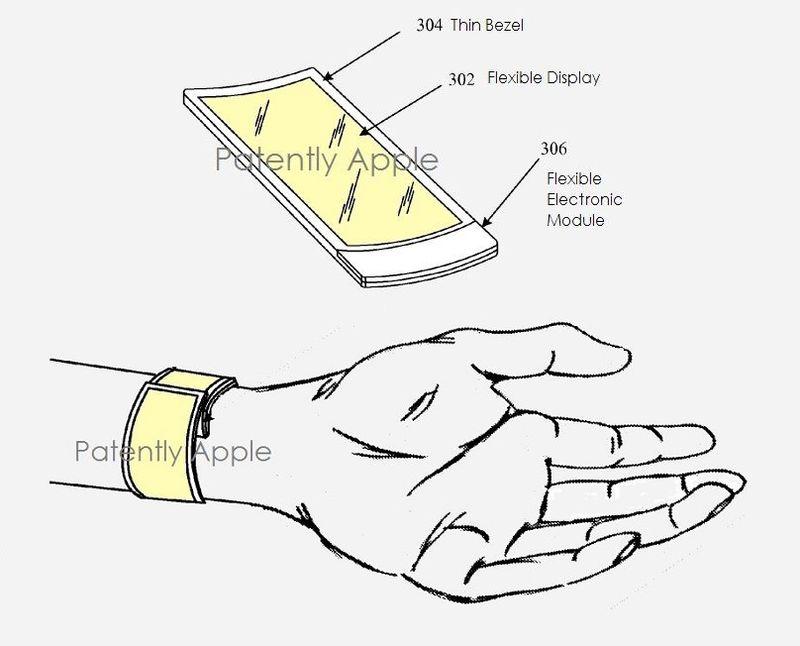 Novità riguardo iWatch: potrebbe avere un display OLED con sensore termico