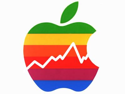 Apple: la quota di mercato ha raggiunto il picco nel 2012, ora è in declino