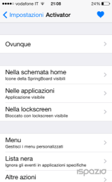 iSpazio-Activator-review-1