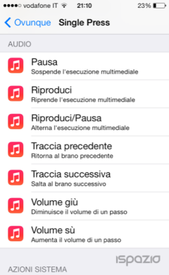 iSpazio-Activator-review-14