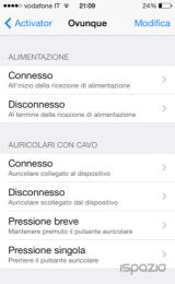 iSpazio-Activator-review-4