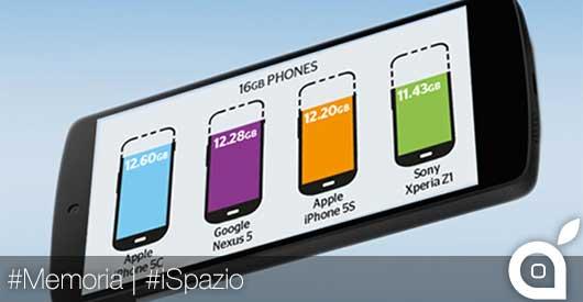 L'iPhone 5C è lo smartphone con più spazio effettivo disponibile, il 5S è al terzo posto