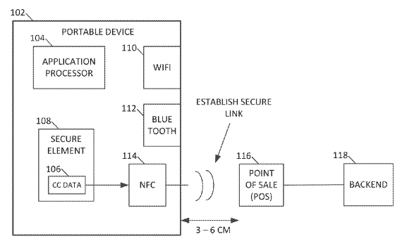 patent_ibeacon_payment_wireless