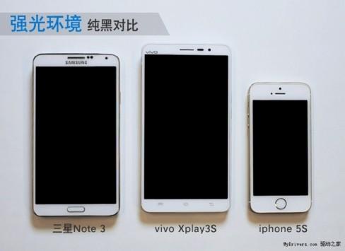 Display di iPhone 5S, Note 3 e Vivo Xplay3S a confronto: qual'è il migliore?
