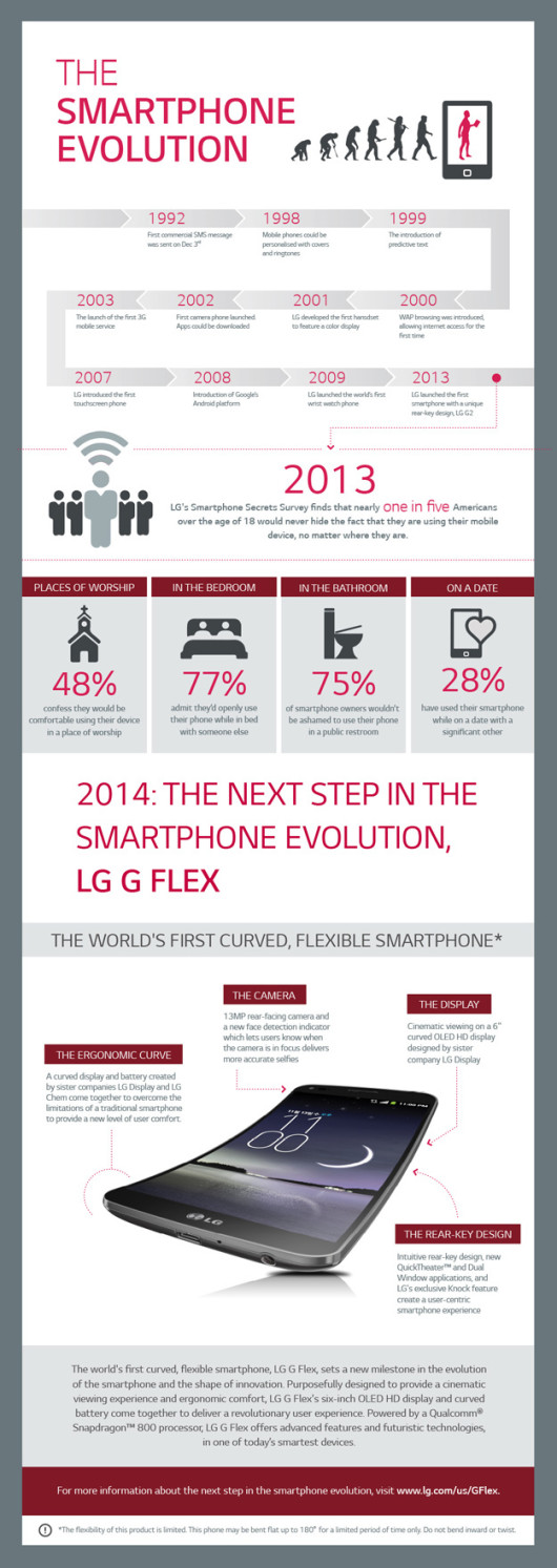 LG-infographic-smartphone-evolution-001