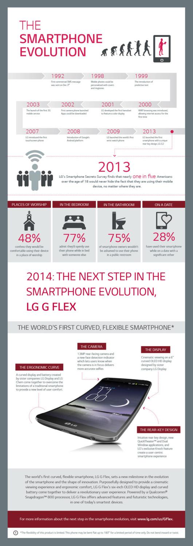 LG-infographic-smartphone-evolution-001