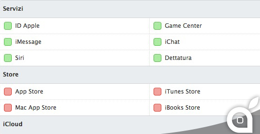 apple status service offline