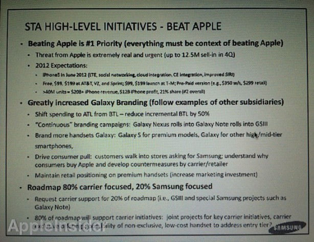 AvS.Samsung.2012-614x472