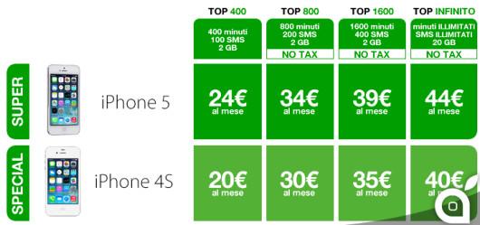 tre-italia-top-iphone
