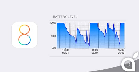 ios-8-battery-graph
