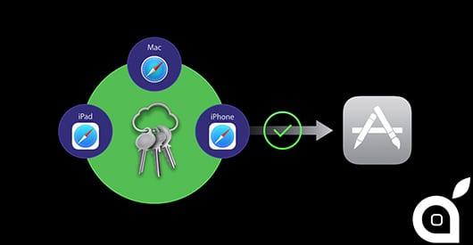 iOS 8: Effettuare il login nelle applicazioni diventerà velocissimo