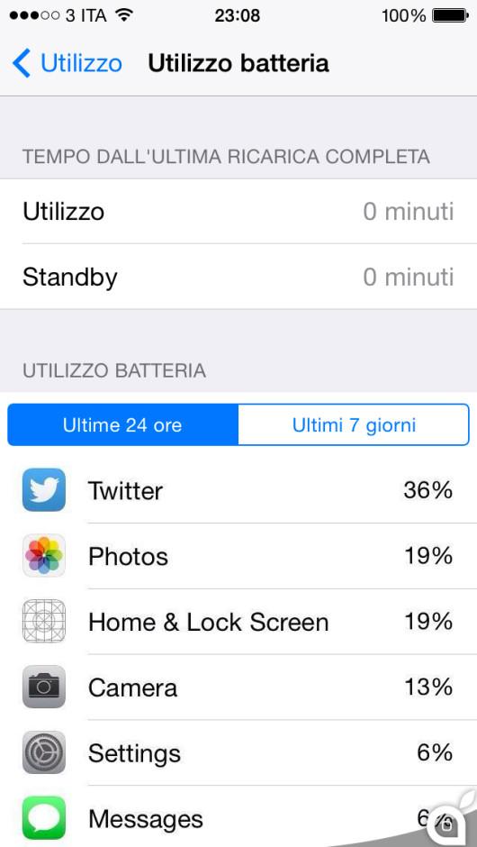 utilizzo-batteria-ios-8