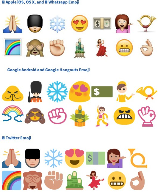 apple+emoji+ios+twitter+google