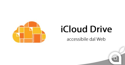 how to access icloud drive on pc