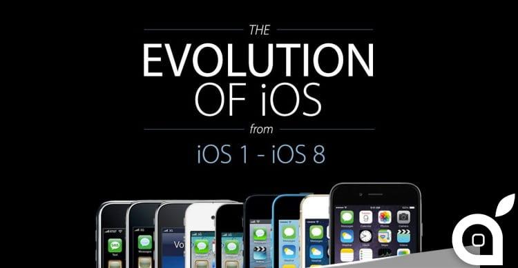 Ecco com'è cambiato il sistema operativo dell'iPhone da iOS 1 ad iOS 8