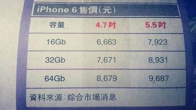 iPhone-6-Prices