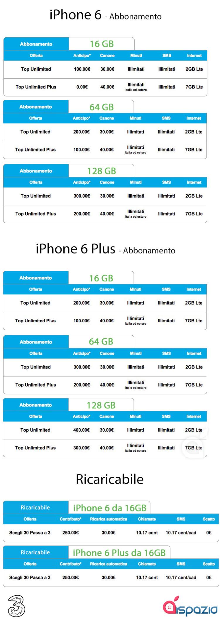 iphone-6-tariffe-abbonamento-3-italia