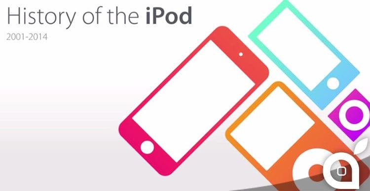 storia di iPod