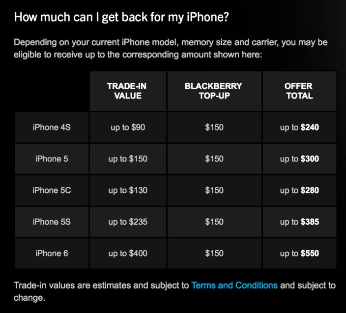 BlackBerry-propose-jusqu-a-550-pour-recuperer-votre-iPhone-000