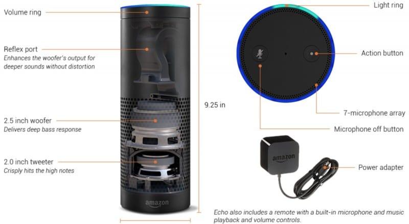 amazonecho-800x438