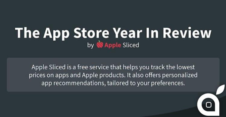 The App Store Year in Review: le oscillazioni di prezzo su App Store in un report