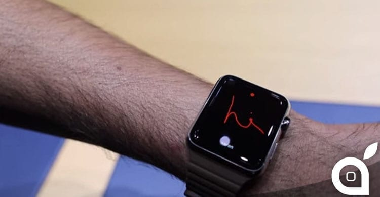 Apple Watch in funzione in una demo di Cult of Mac [Video ...