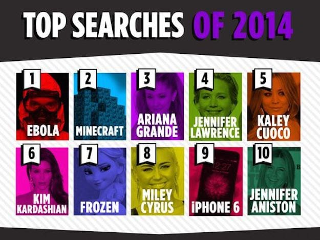 yahoo-top-searches-20141