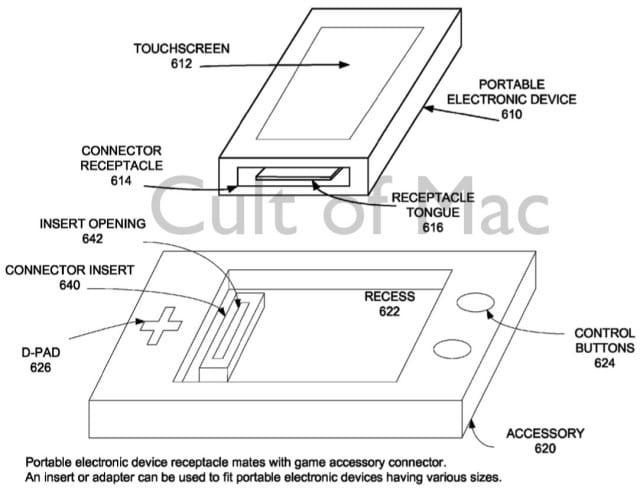 Gamepad-640x489