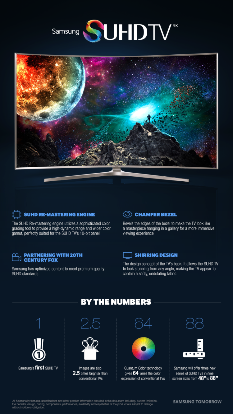Samsung's-new-SUHD-TV-in-one-image