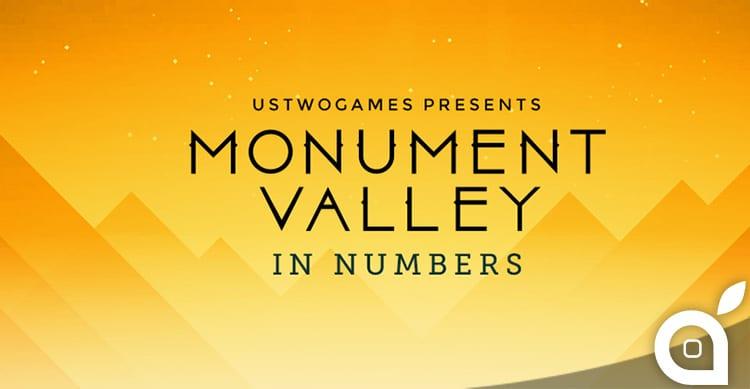 Il successo di Monument Valley in una dettagliata infografica
