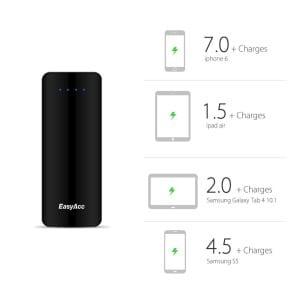 iSpazio-deals-EasyAcc-batteria 15600-3