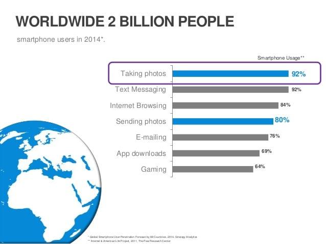worldwide-2-billion-people-1-638