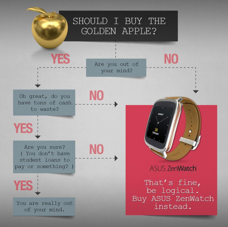Asus-tweet-Apple-Watch-Edition