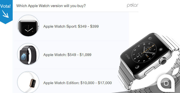 apple watch statistica